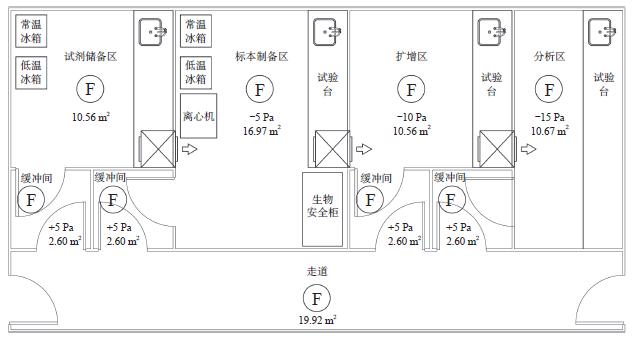pcr实验室的平面布局